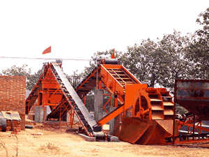 best machine crusher for iron mining cost Andhost Heavy